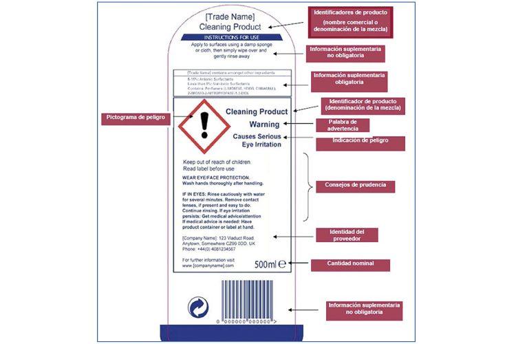 Etiquetas producto limpieza