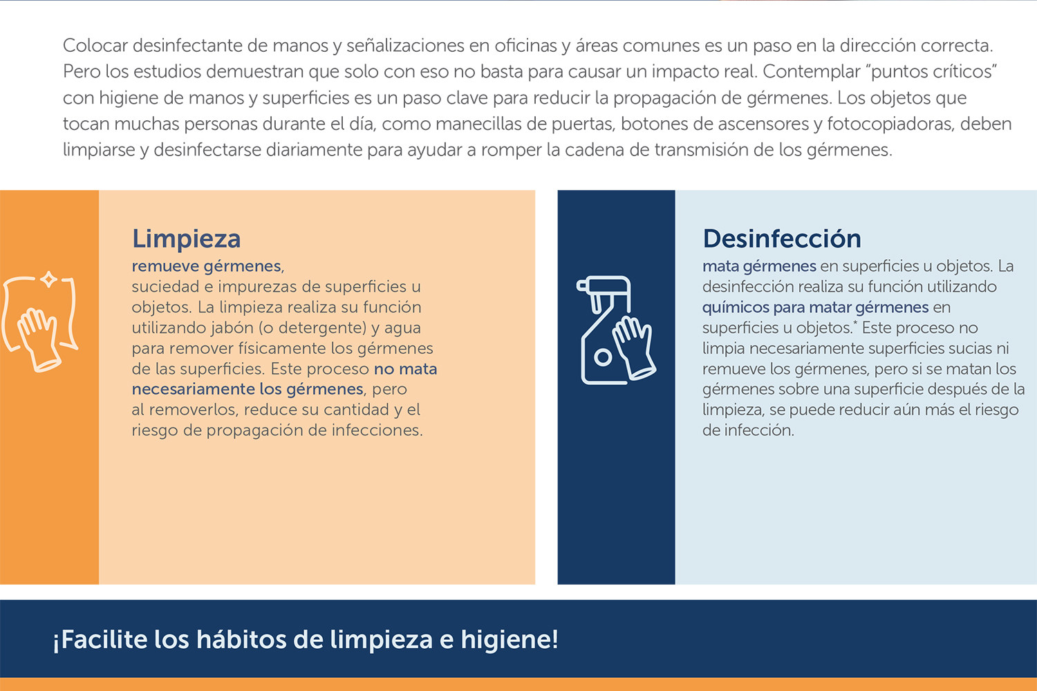 Infográfica Oficinas_Healthy Workplace & Cleaning kymberly