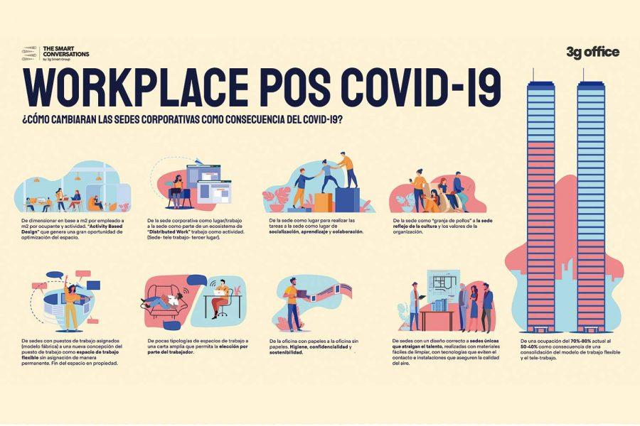 Workplace pos covid19 Español espacios de trabajo