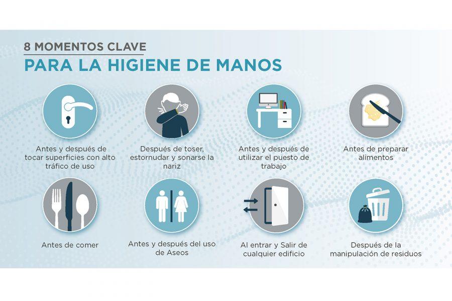 higiene de manos imagen 8 Momentos clave johson